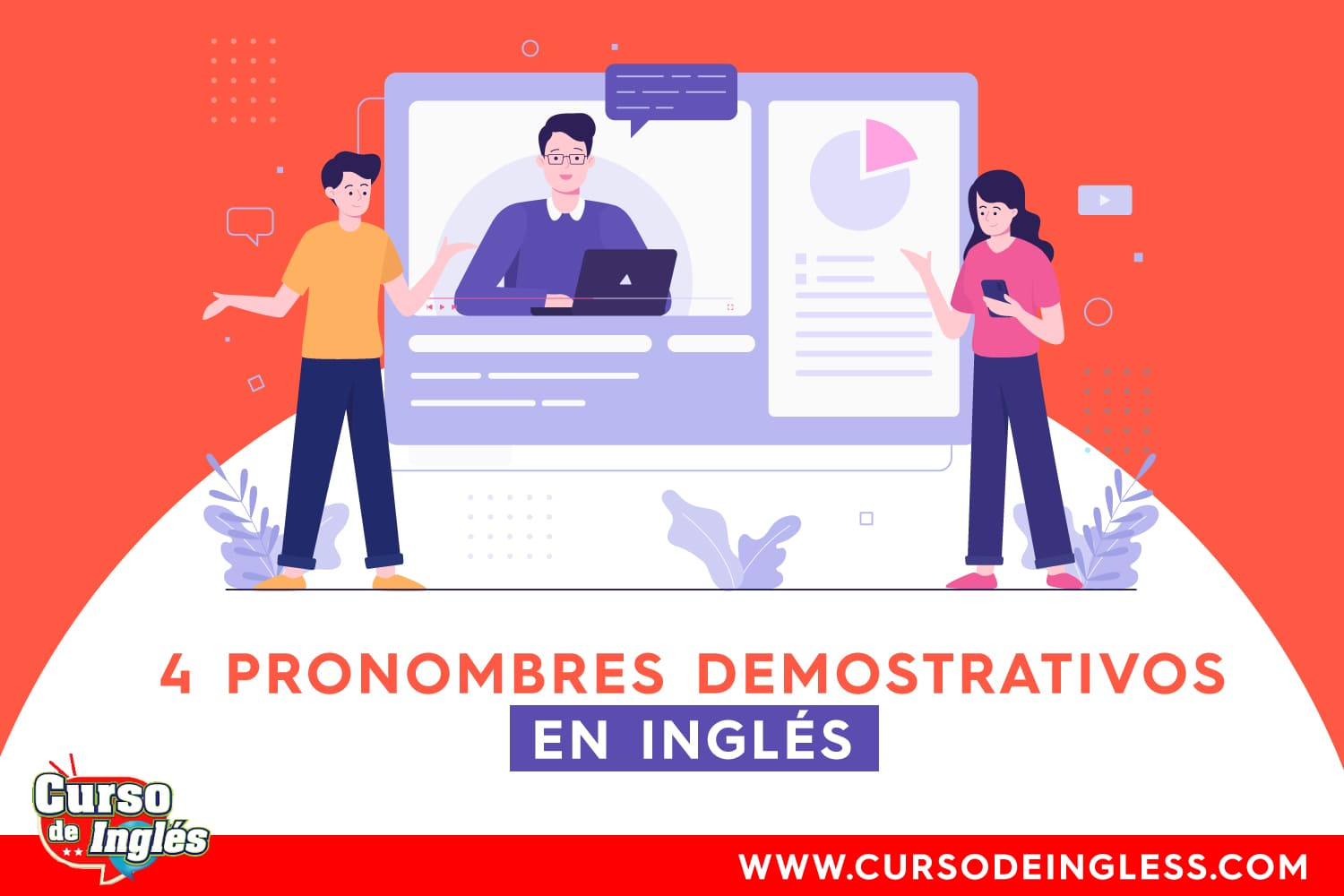 Pronombres Demostrativos Ingles