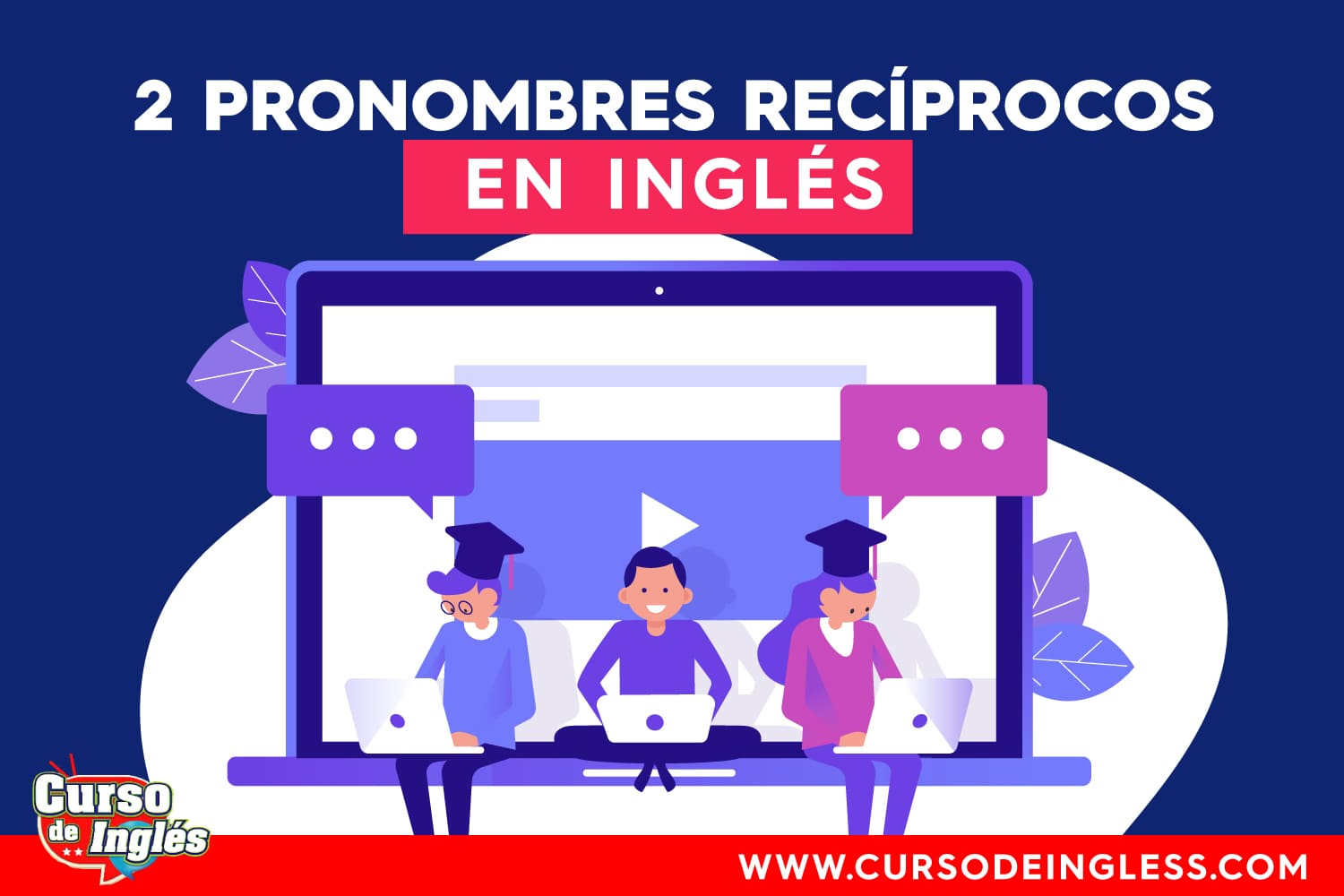 Pronombres Reciprocos Ingles