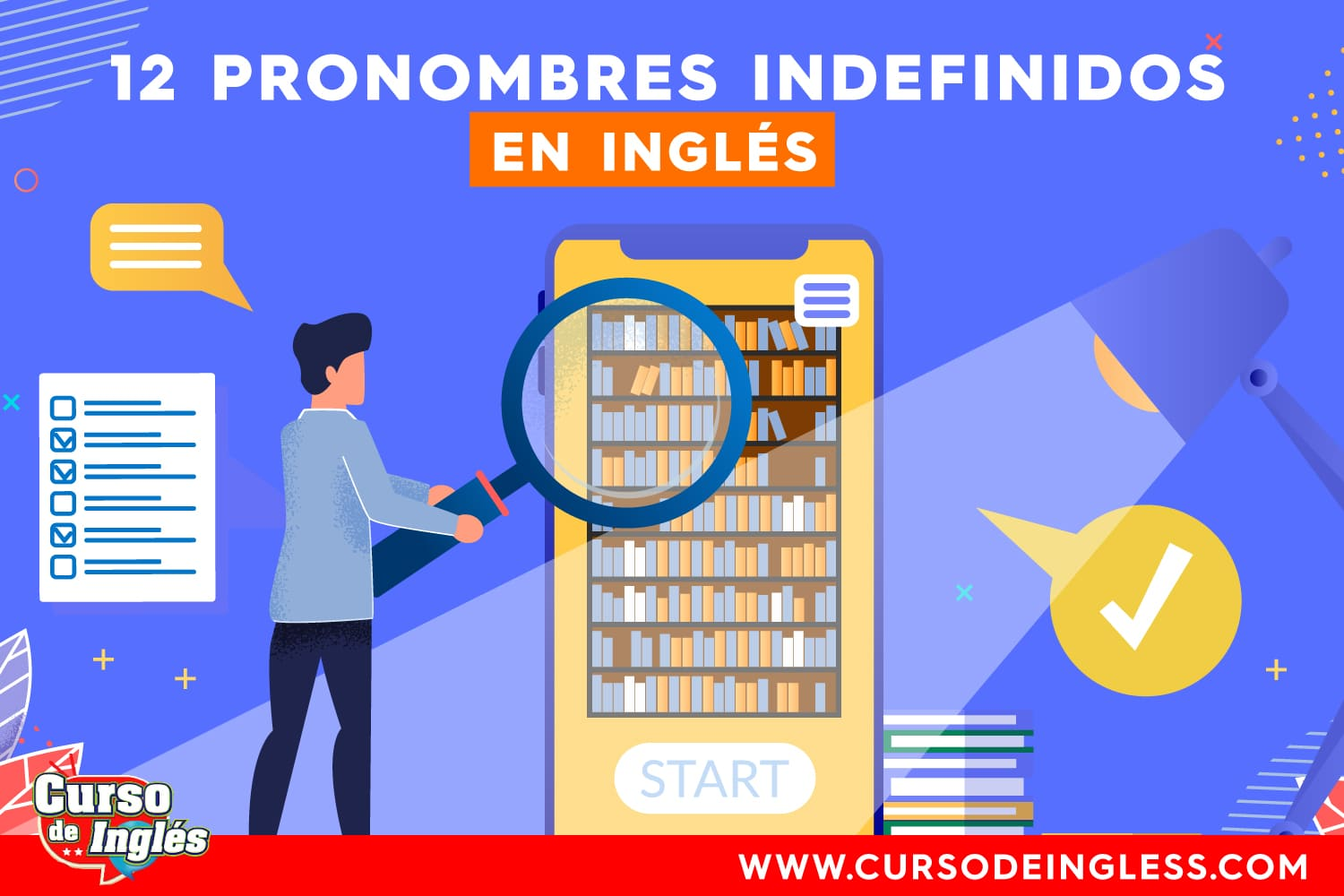 Pronombres Indefinidos Ingles